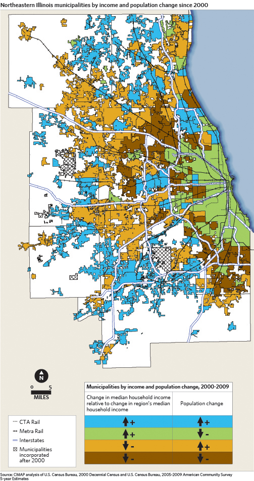 Shifts in Population and Household Income in Metropolitan Chicago